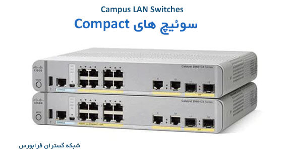 Compact switch