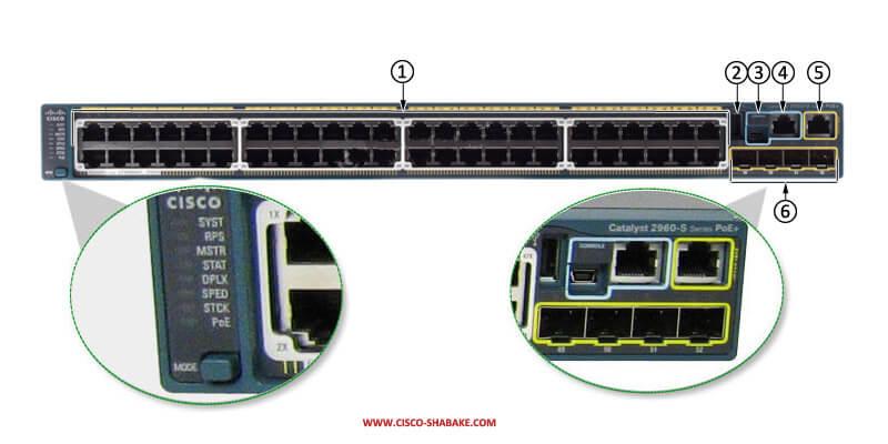 سوئیچ سیسکو WS-C2960S-48LPS-L