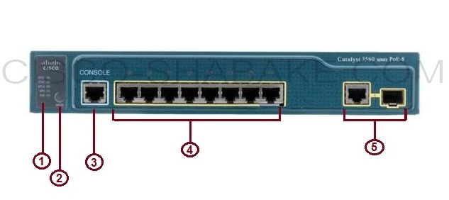 سوئیچ سیسکو WS-C3560-8PC-S
