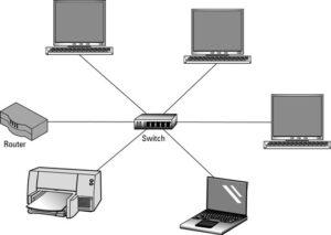 سوئیچ در شبکه