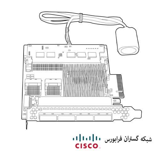 رید کنترلر سرور p822 2Gb